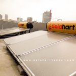 Solahart Indirect: Gold KF Series
